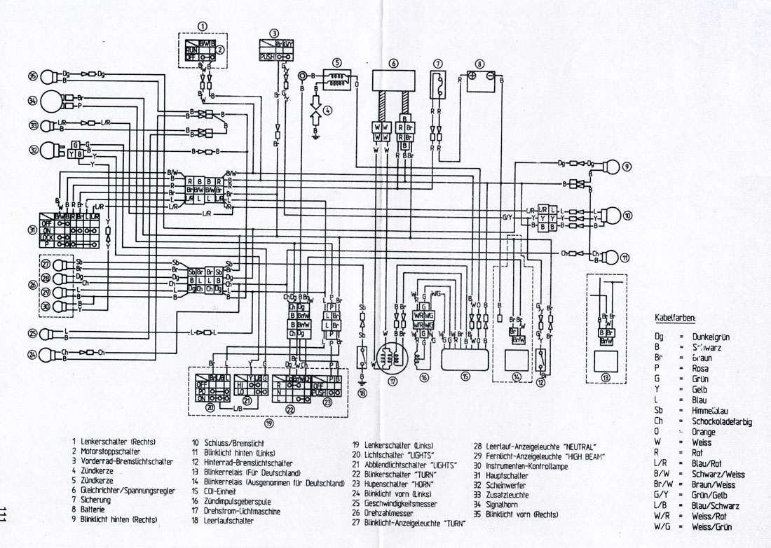 yamaha tt 600 wiring diagram archive of automotive wiring diagram \u2022 1984 bmw m4 early xt wiring diagram horizons unlimited the hubb rh horizonsunlimited com 1986 yamaha xt 600 wiring diagram yamaha xt 600 wiring diagram