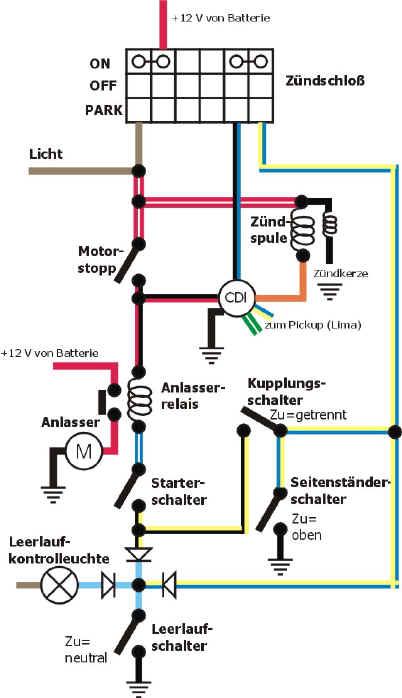 Beste Schaltschema Des Zündsystems Zeitgenössisch - Die Besten ...