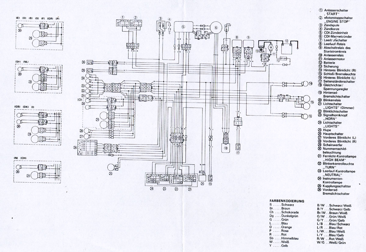 Yamaha Xt600 Electrics Wiring Diagram And Schematics 300 Www De Rh 1984 Xt 600 E
